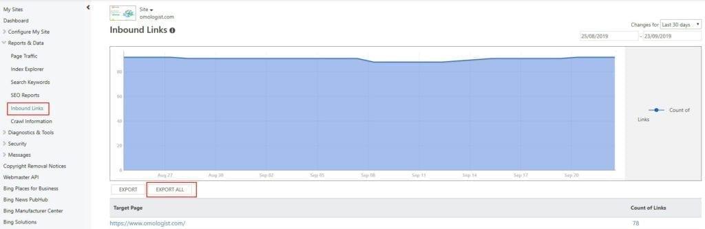 Guide To Bing Webmaster Data Analysis