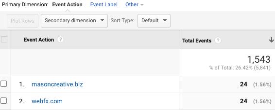Event action Google Analytics